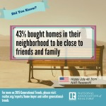 Homebuying Trends