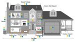 Housing Characteristics